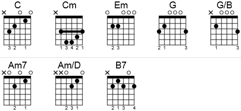Guitar chords to All I Want for Christmas Is You in a chord chart.