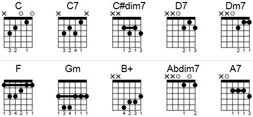 Guitar chords to Let It Snow in a chord chart.